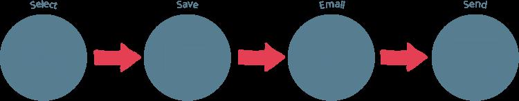 invoice-process